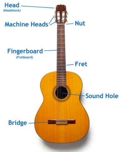 guitar equipment private guitar lessons in las vegas john j giangrande. Black Bedroom Furniture Sets. Home Design Ideas